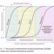 Моделирование энергоэффективности - 2