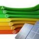 Индекс энергоэффективности