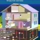 Опыт работы в энергоэффективности